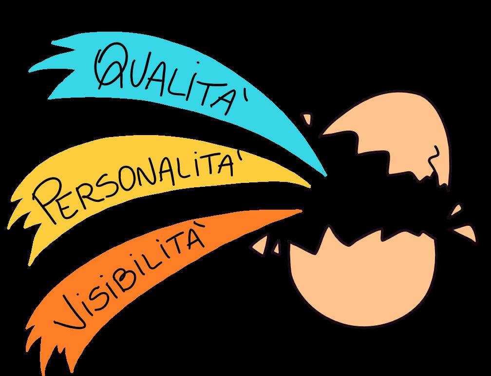Qualità, personalità e visibilità: le tre priorità di ChiocciaLab nell'aiutarti a promuoverti sul web